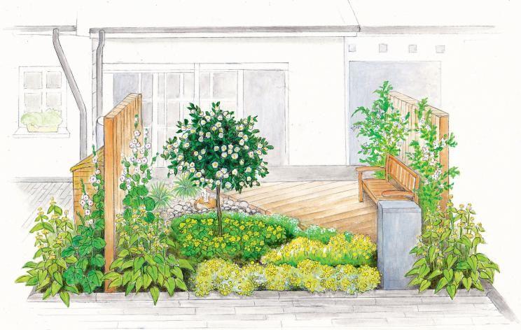 Ideen für den Reihenhaus-Vorgarten | Reihenhaus, Sitzplatz und ...