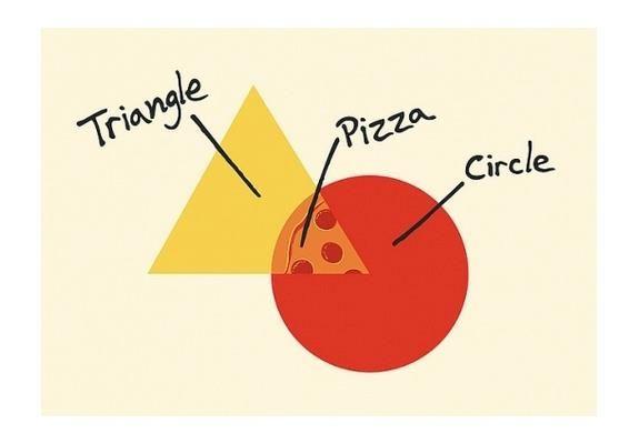 Reglas de geometra tringulo crculo pizza arte y diseo reglas de geometra tringulo crculo pizza ccuart Image collections
