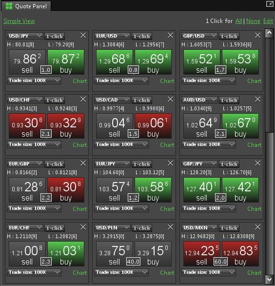 Forex Trading Tools For Mac