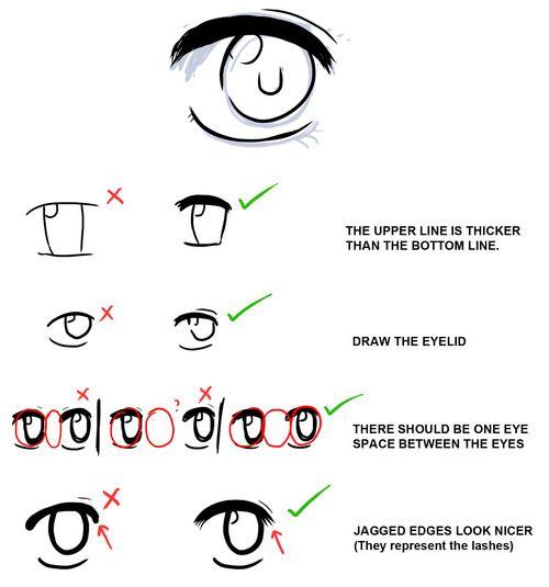 Masculine Eyes Tutorial Manga Eyes Anime Eyes Anime Guy Blue Hair