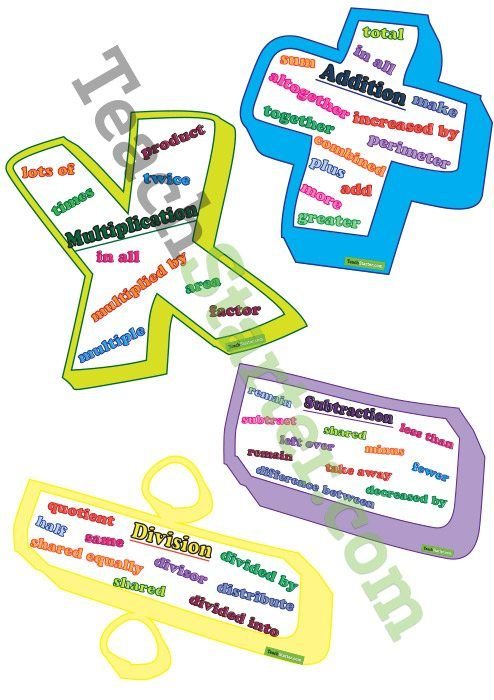Maths Vocabulary Symbols Pinterest Math Vocabulary Symbols And