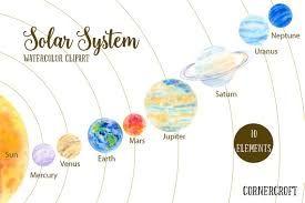 Resultat D Imatges De Sistema Solar Acuarela Dibujos Del Sistema Solar Saturno Dibujo Sistema Solar