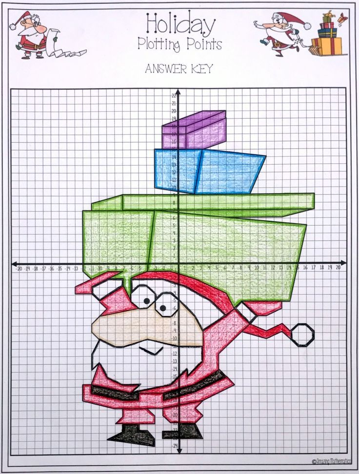 Christmas Plotting Points Mystery Picture Christmas