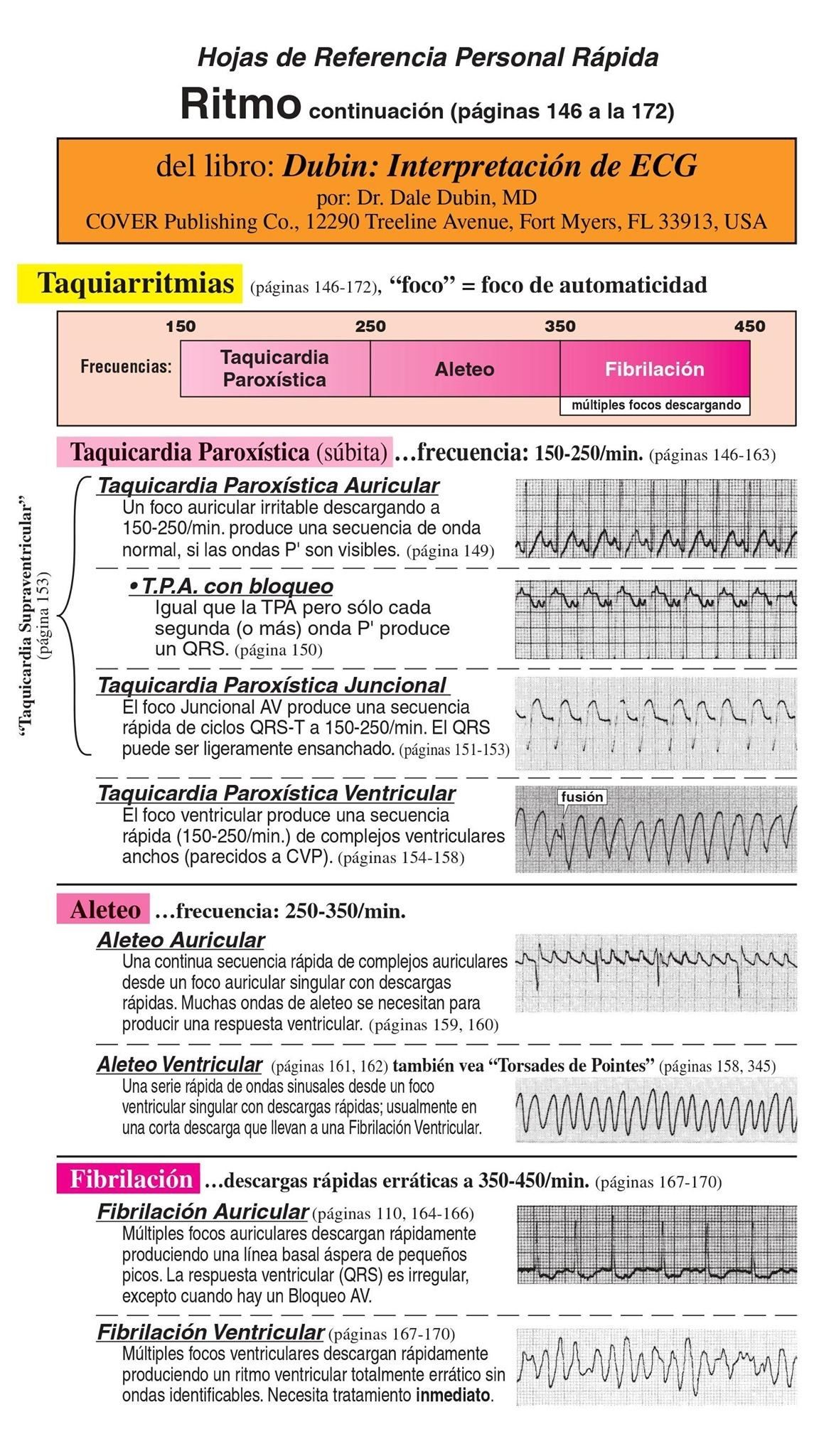 Pin By Andres Sanchez On Ekg