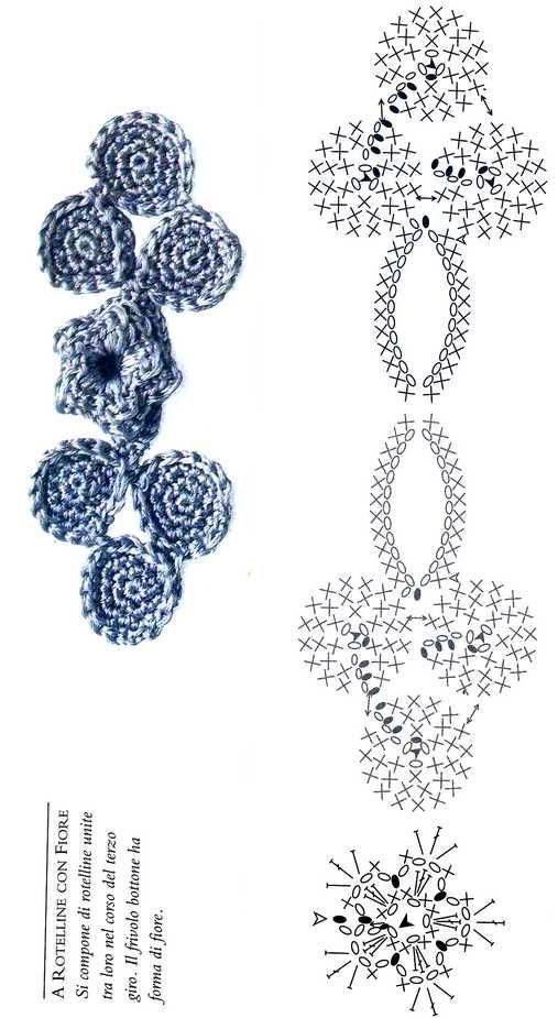 Patrones Crochet: Botones de Crochet Patron | Crochet - Trapillo ...