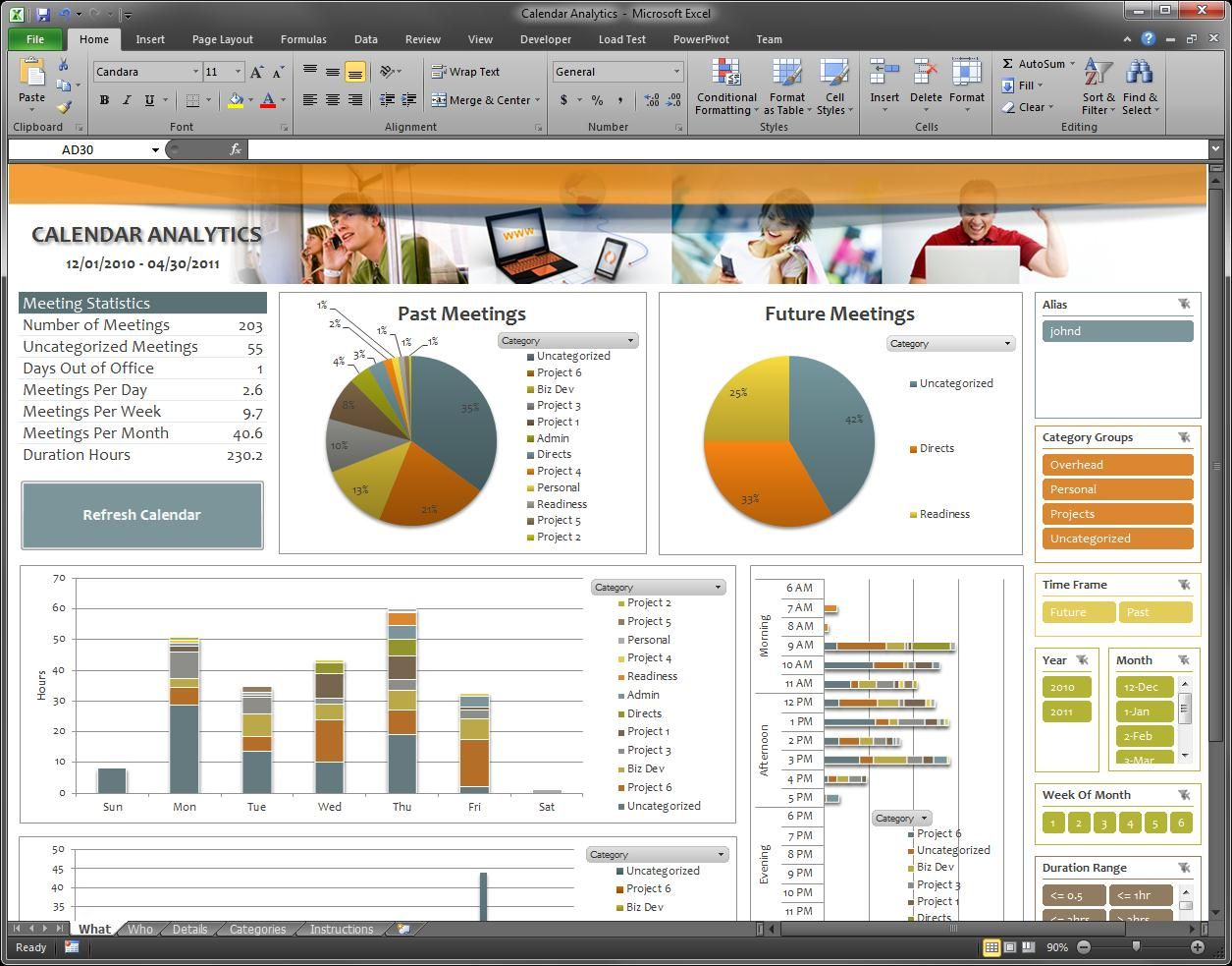 Free Excel Dashboard Templates Calendar Dashboard For Sales - Executive dashboard template