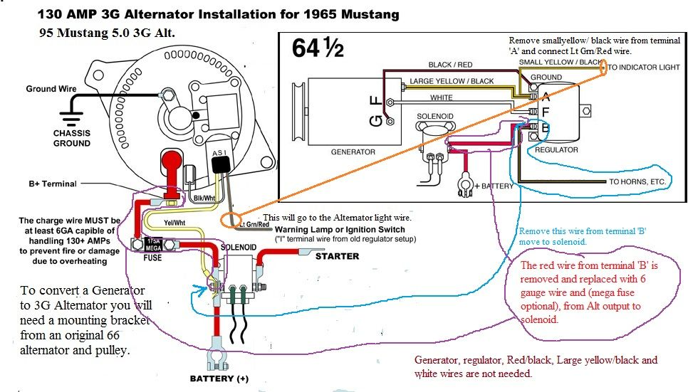 Image Result For Generator To Alternator Conversion Ford Alternator Electrical Wiring Diagram Trailer Wiring Diagram