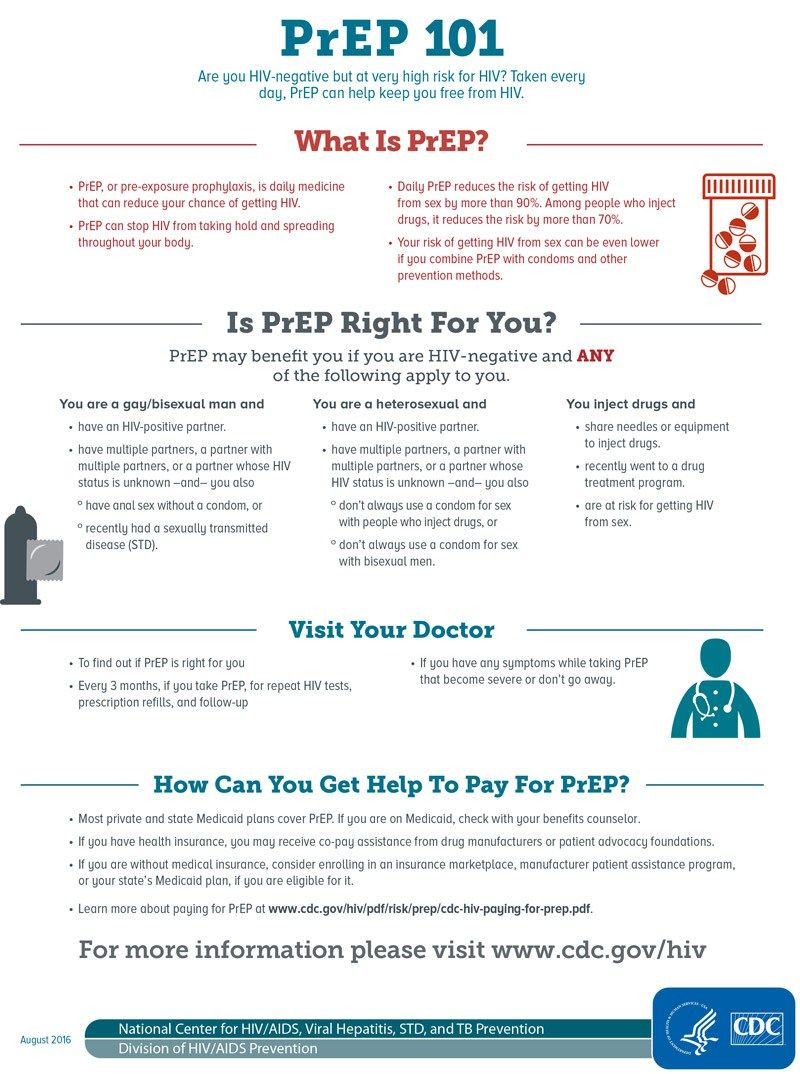 Pin On Prep Infographics