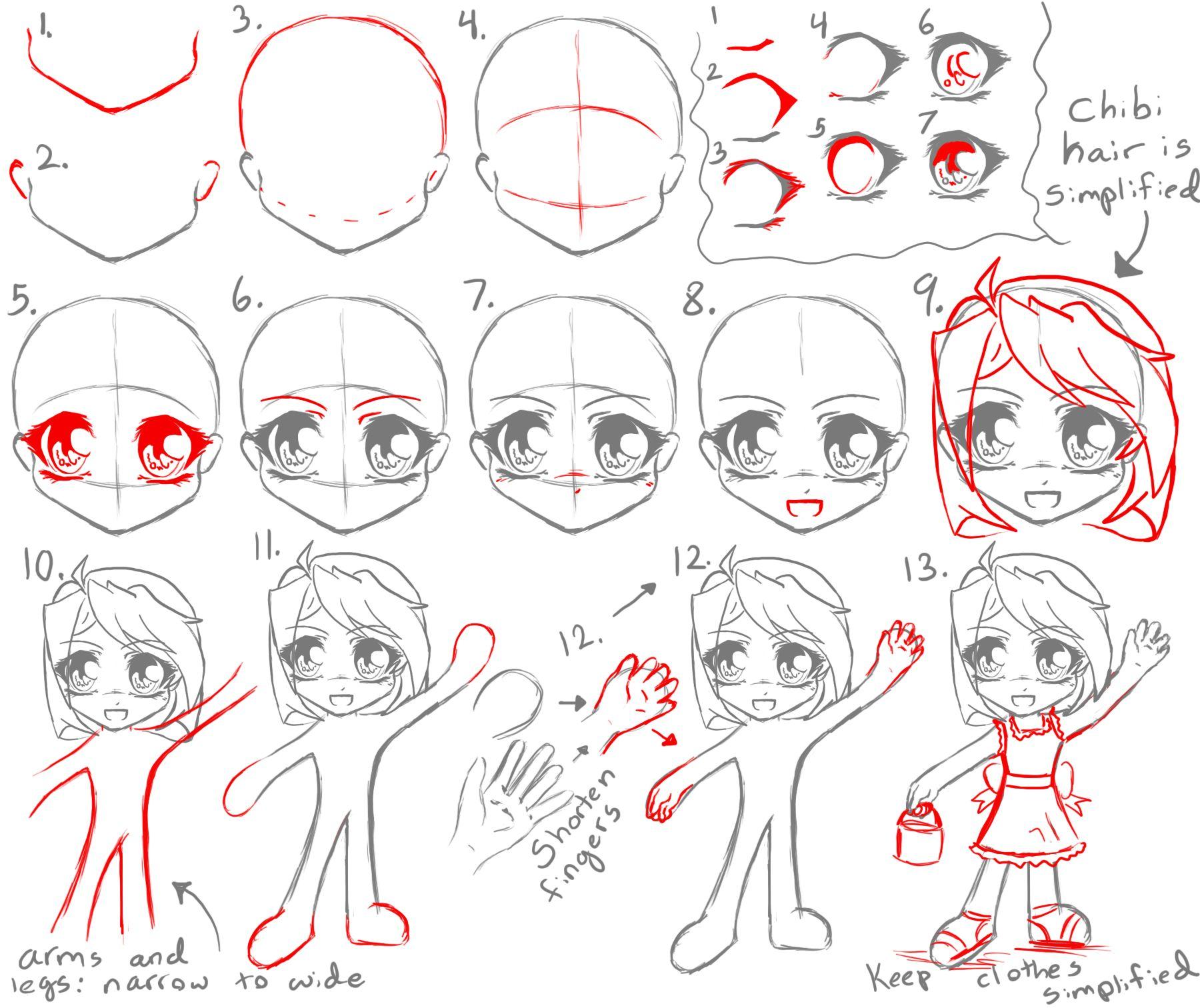 Chibi Tutorial by manic goose How to draw Chibi People chibi