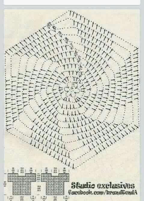 Diagrama vestido blanco y negro   Patrones De Ganchillo   Pinterest ...
