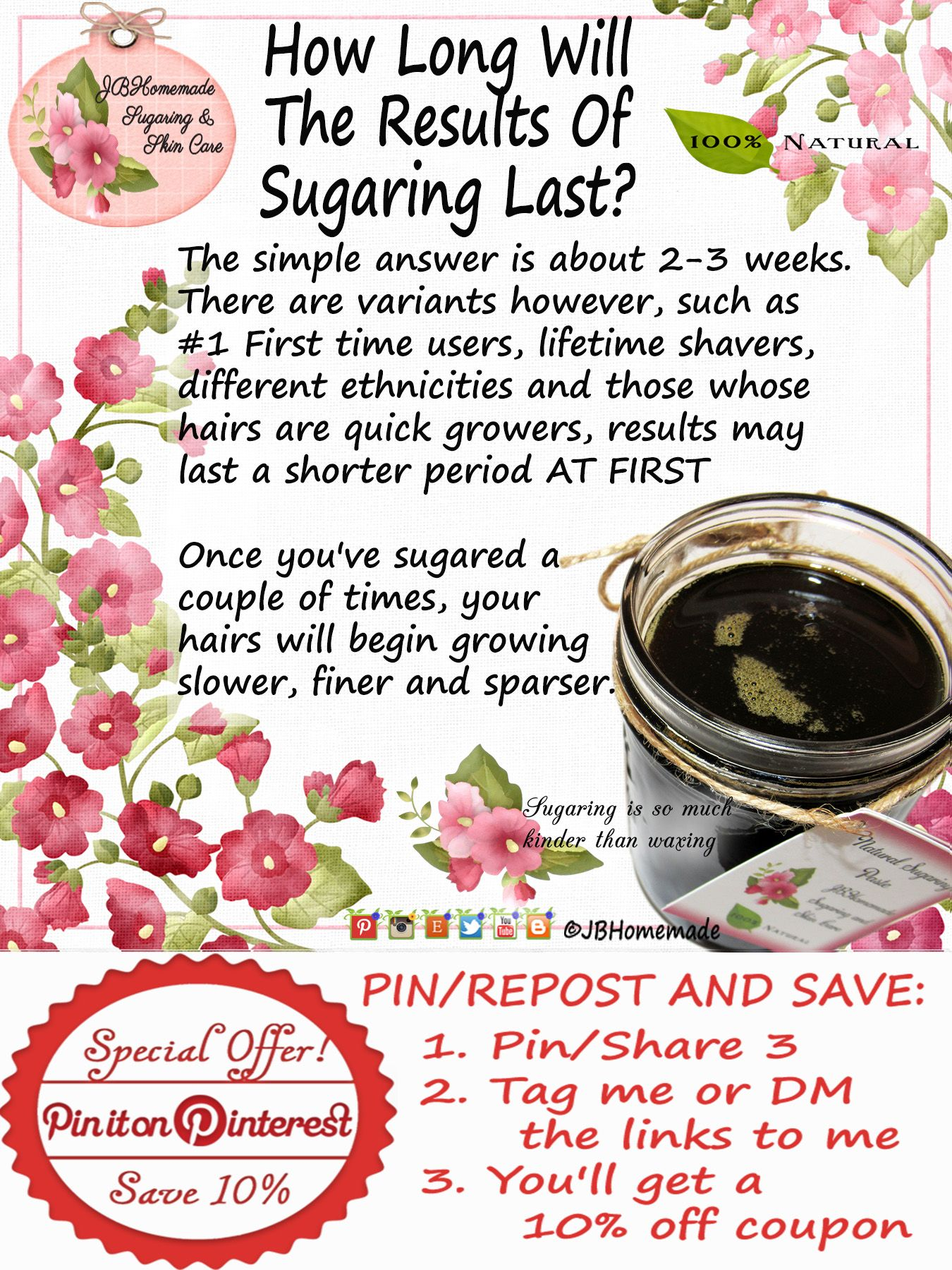 How Long Will The Results Of Sugaring Last?The simple ...