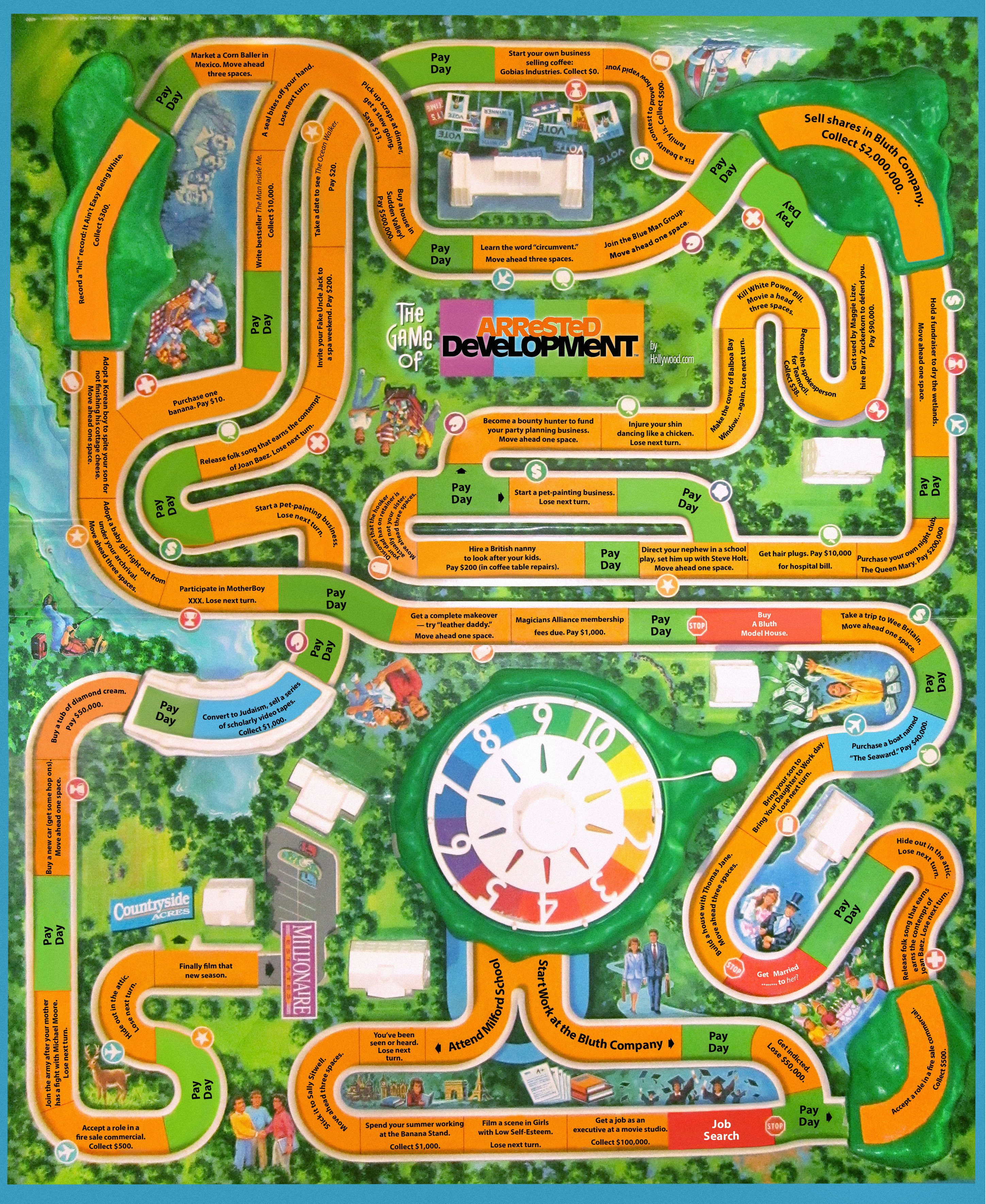 Race track printable board games - Explore Life Board Game Game Of Life And More