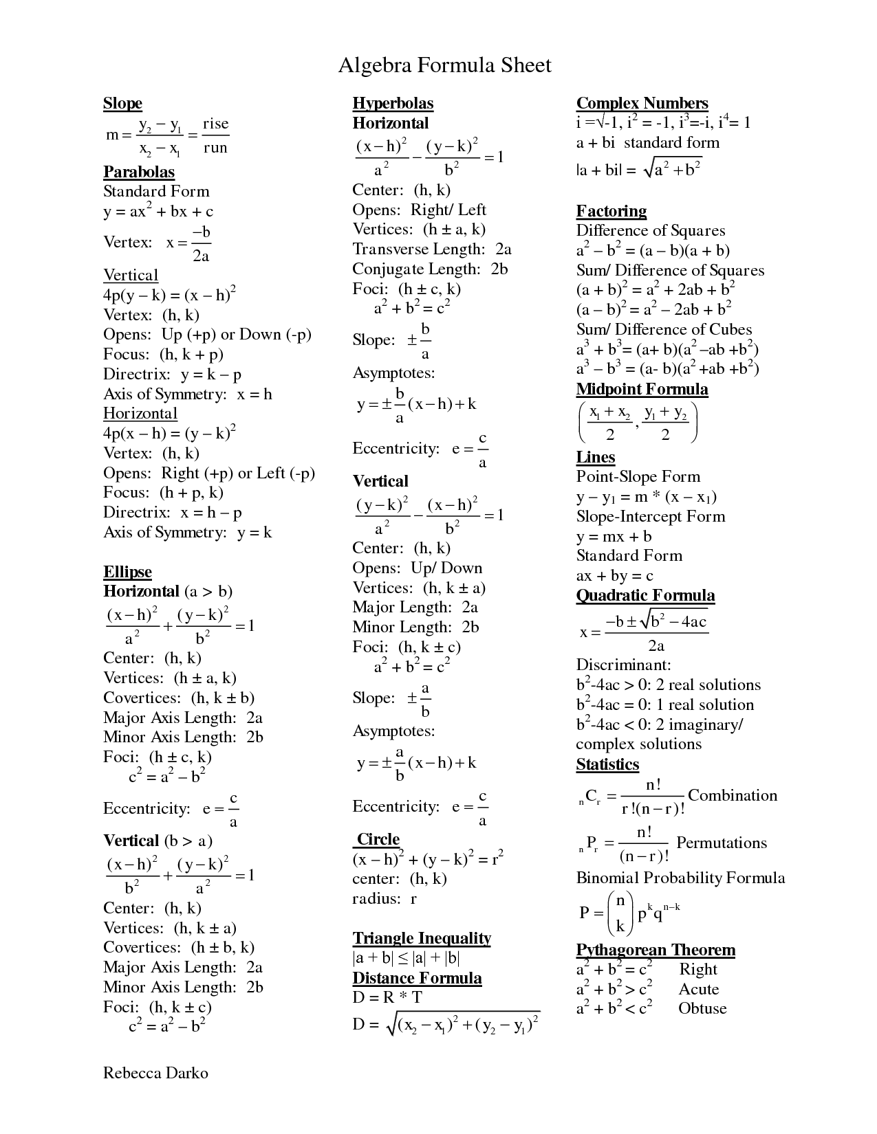 algebra formula sheet printable | High School Homeschooling