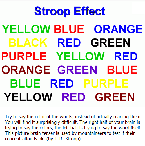 Brainden Com Moving Eye Illusions Stroop Effect Brain Teasers Illusions