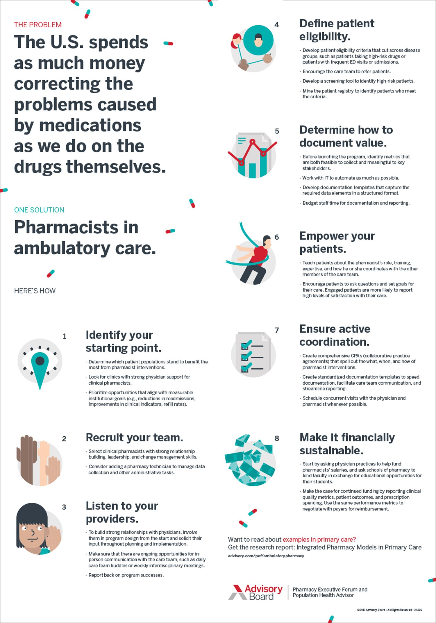8 steps for deploying clinical pharmacists in ambulatory