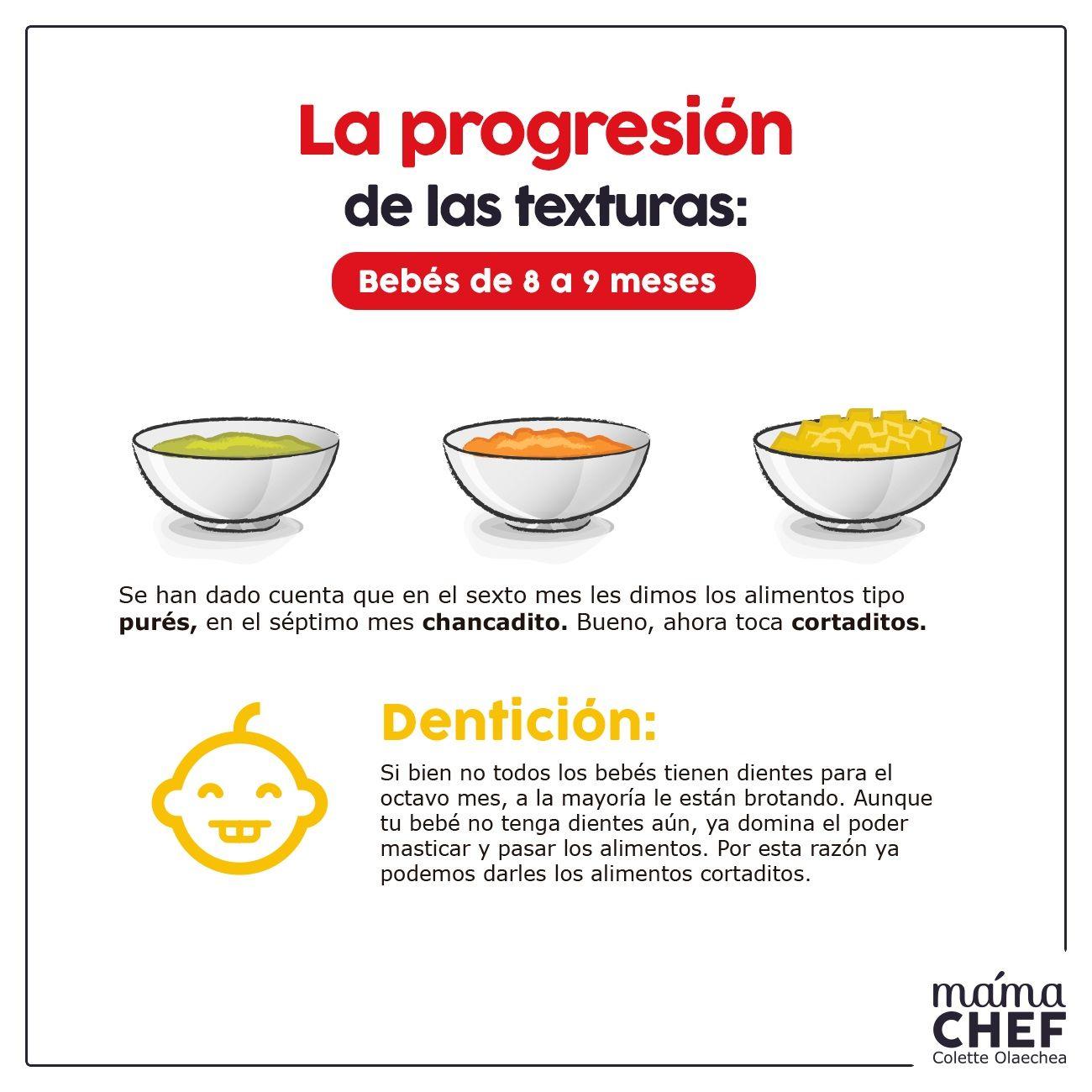 Recomendaciones mam chef colette olaechea papillas bebes 8 meses cosas de mam pinterest - Alimentos bebe 8 meses ...