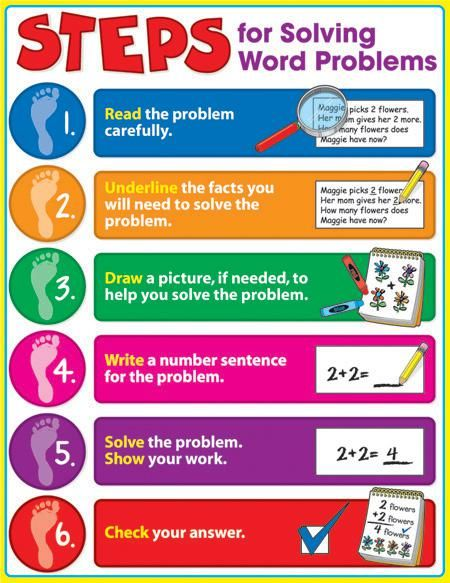 Steps For Solving Word Problems Chart Solving Word Problems Math Word Problems Math Problem Solving