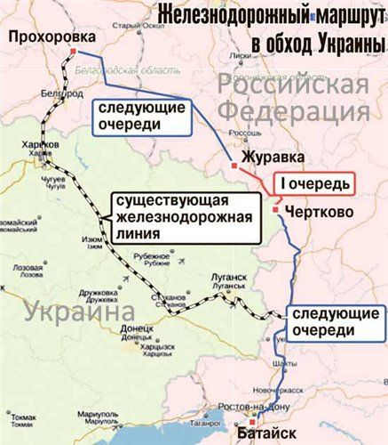 Russia is building a new railroad bypassing Ukraine.