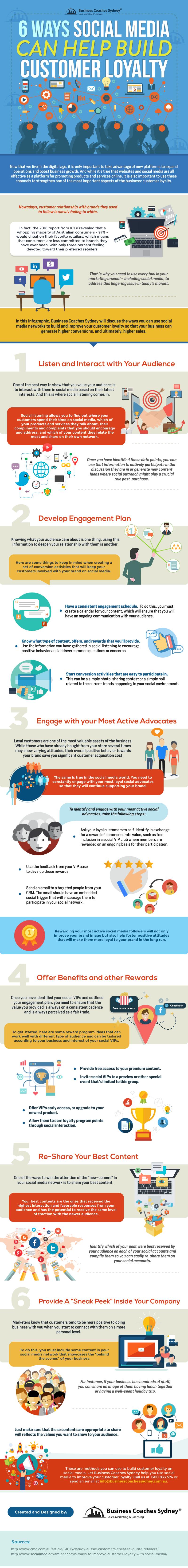 6 Ways Social Media Can Help Build Customer Loyalty [Infographic] | Social Media Today