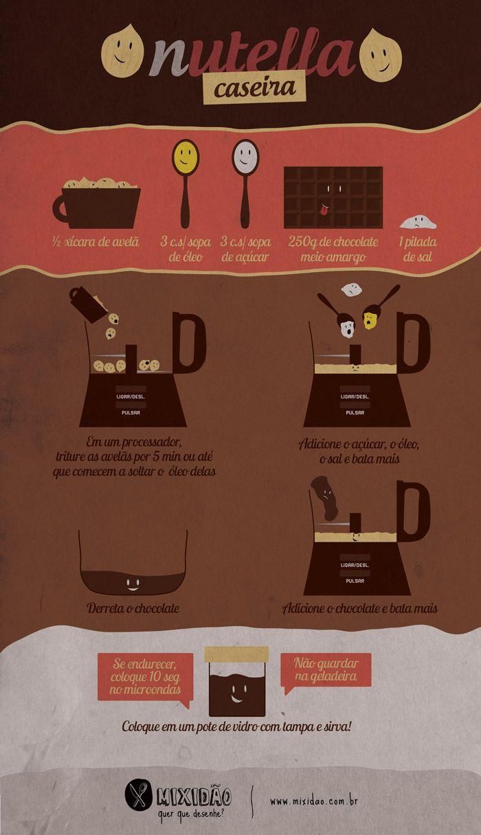 Receita-ilustrada de Nutella caseira - Mixidão (hazelnut cream)