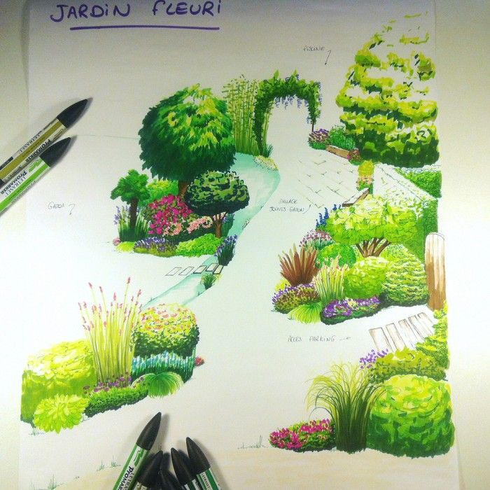 Croquis D Ambiance D Un Jardin Fleuri Dessin Jardin Plans De