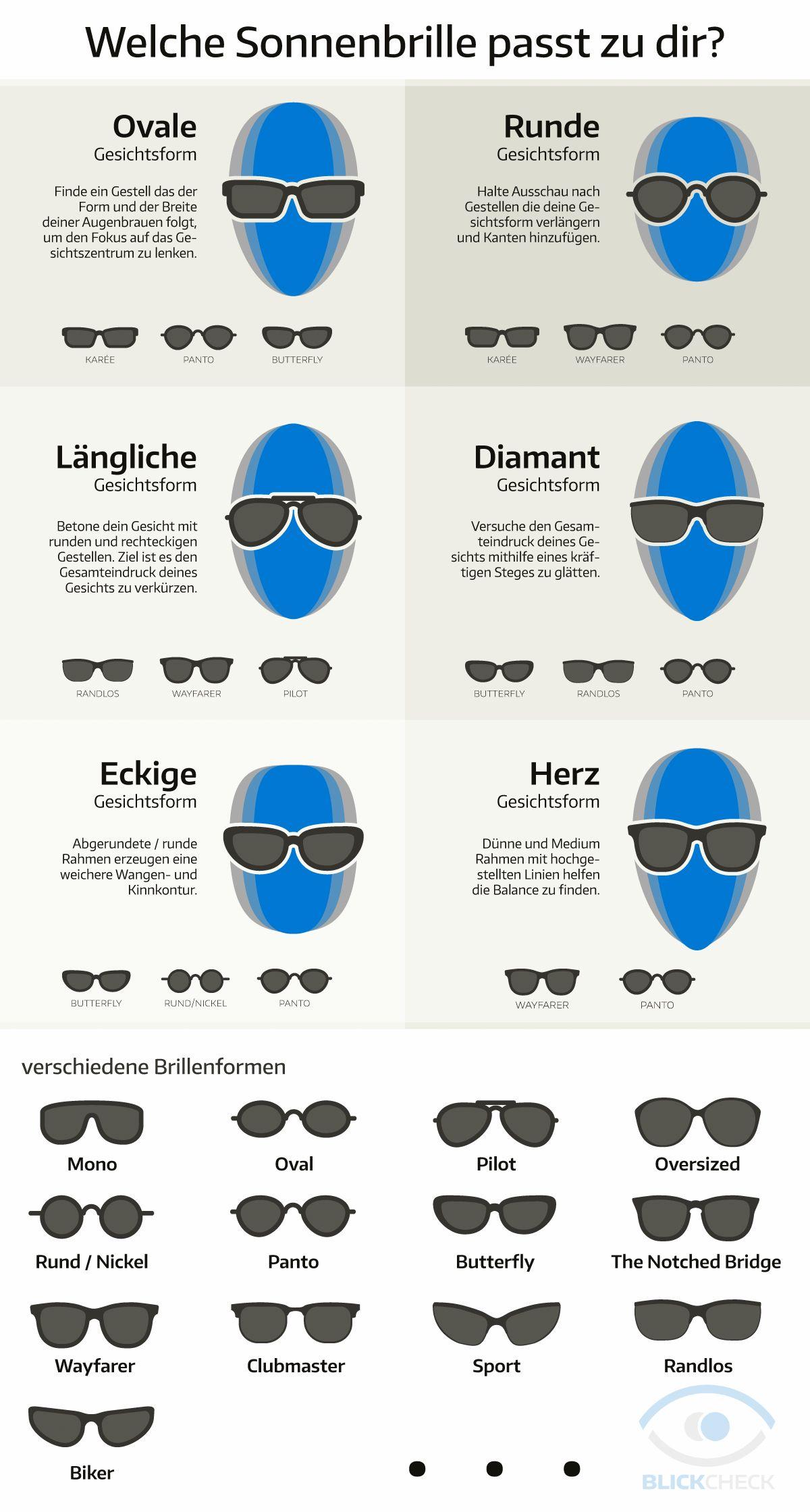 Sonnenbrillen Gesichtsform
