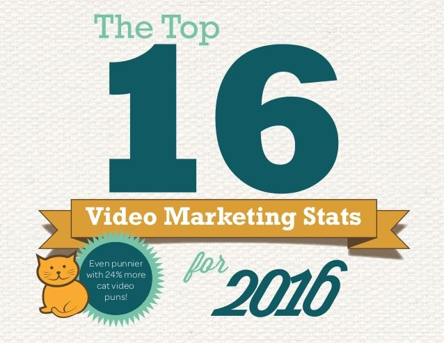 The Top 16 Video Marketing Statistics for 2016