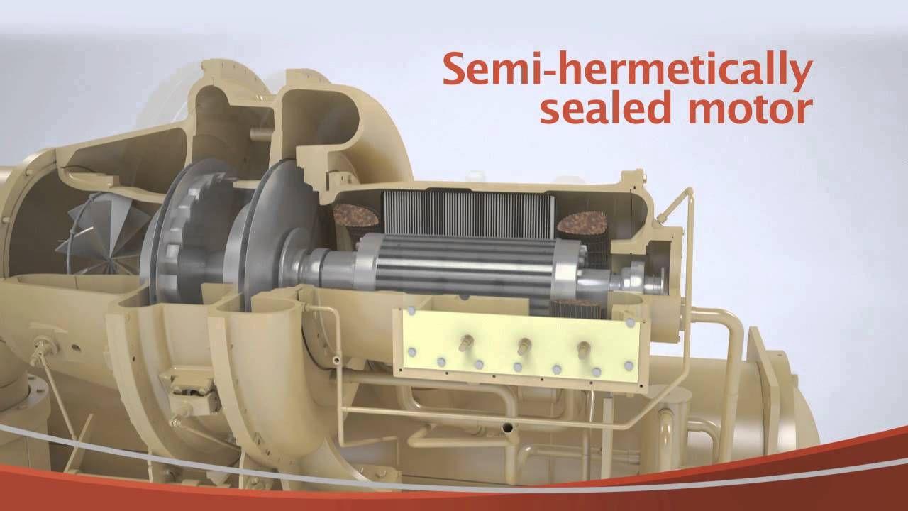 Trane Centravac Chiller Technology Technology Trane Hvac