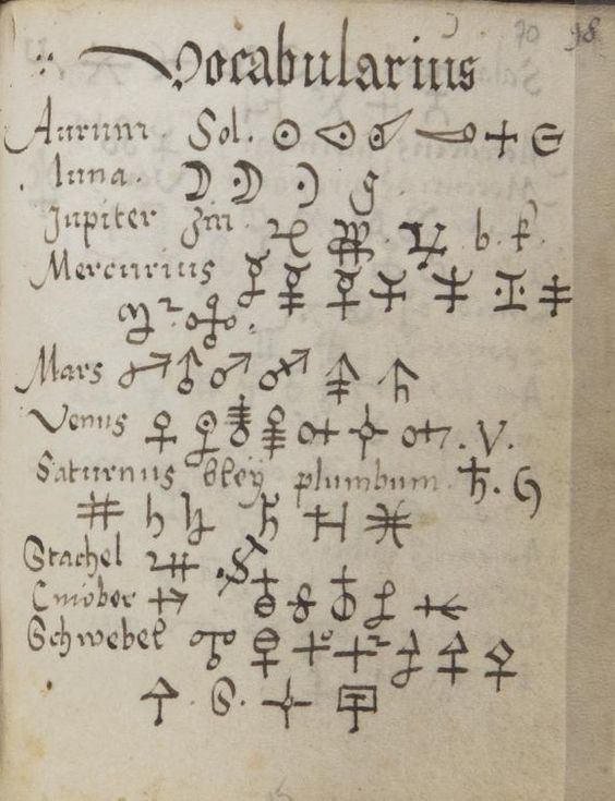 Image Result For Medieval Alchemy Demonic Symbols Languages