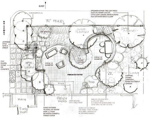 small garden design drawing samples google search - Garden Design Drawing