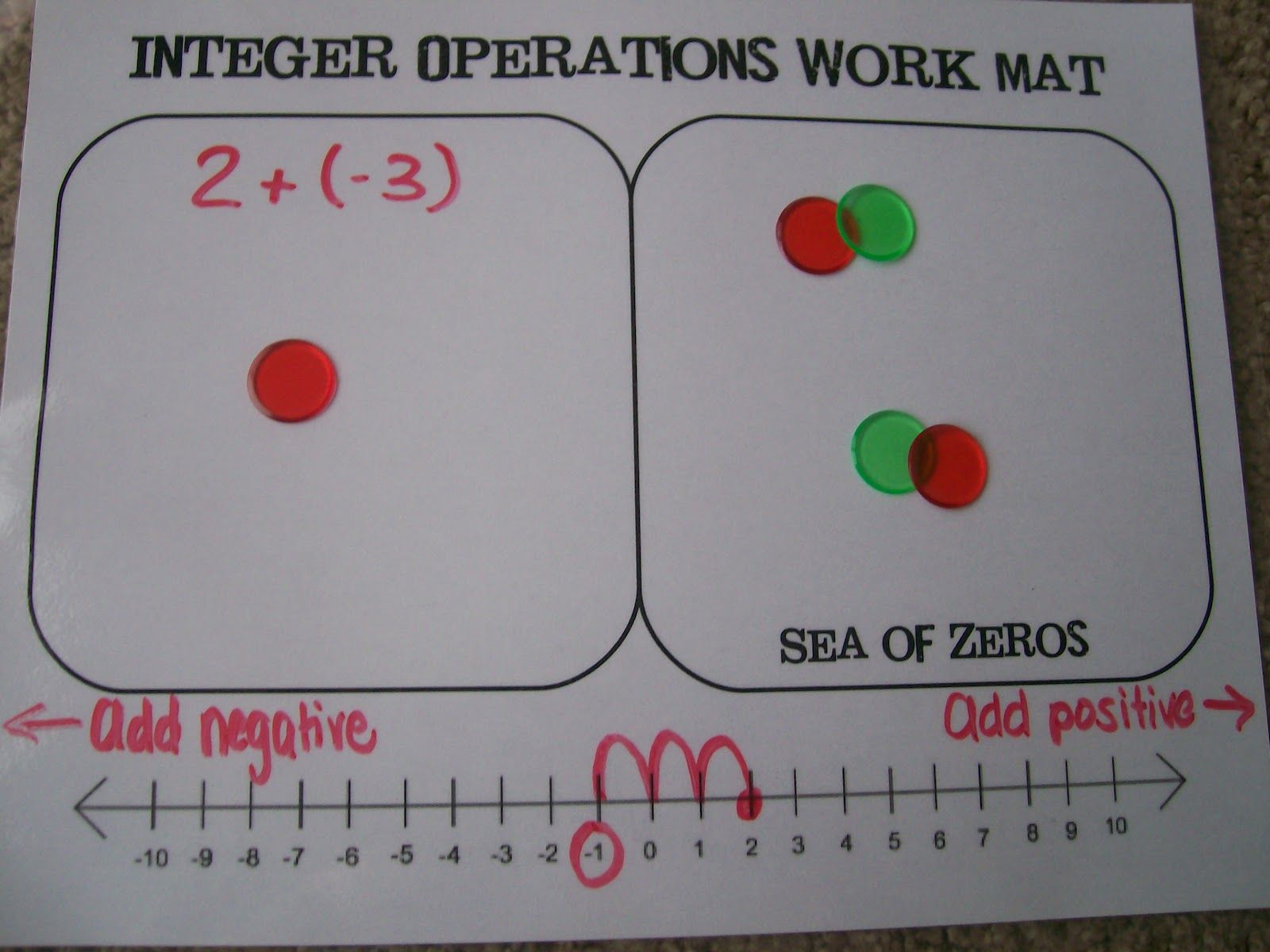 Pin By Smith Curriculum And Consultin On School Stuff Teaching Integers Integer Operations Math Integers