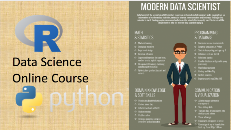 HoningDS com offers the best online Data Science training