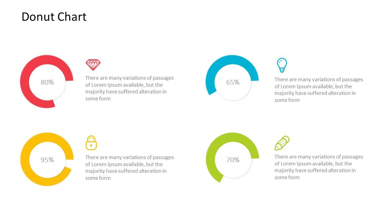 Donut chart powerpoint template fully editable instantly downloadable related  also rh pinterest