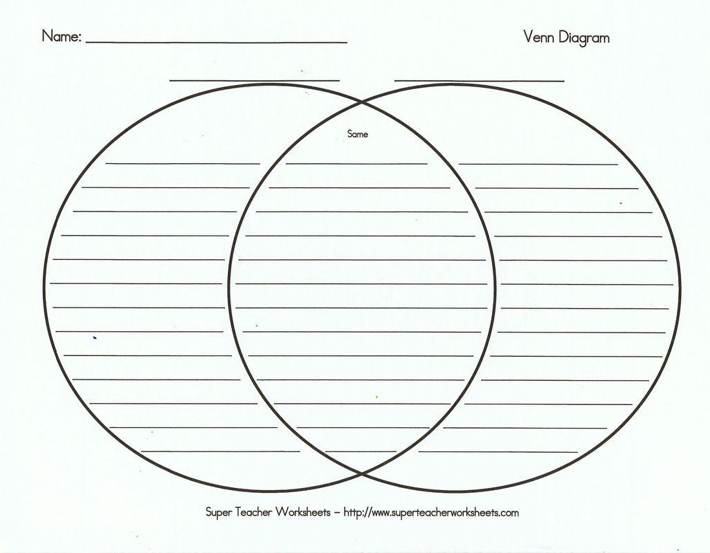 hight resolution of Graphic Organizers   Venn diagram