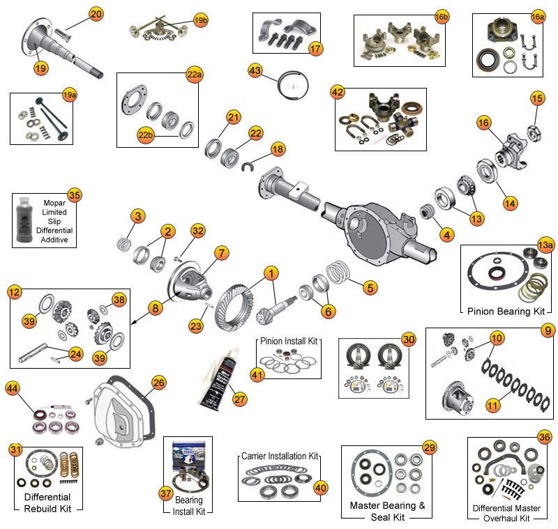 Interactive Diagram - Jeep Wrangler YJ Axle Parts | Dana Model 35 ...