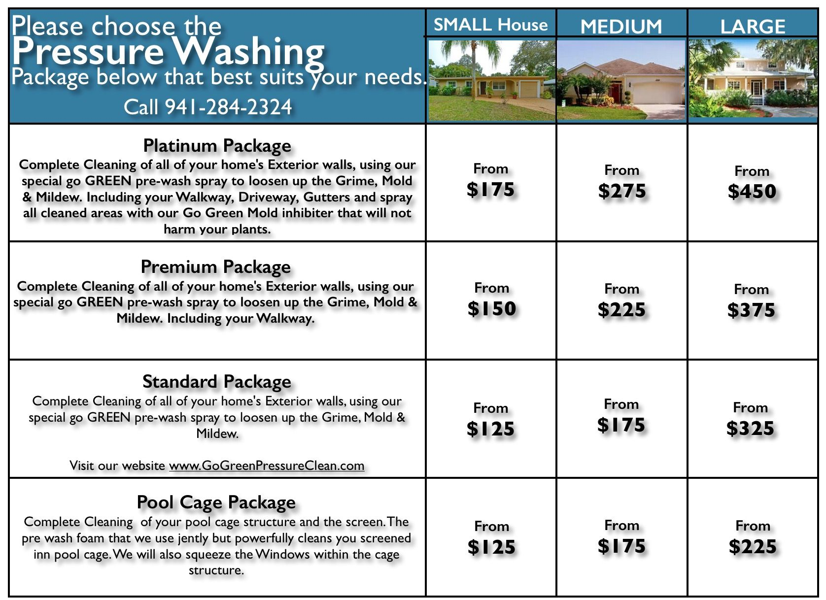 Image result for pressure washing services pricing