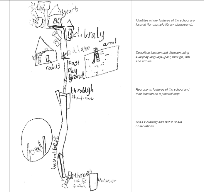 Students draw a map from home to . | Fun with Stage 1 ... on