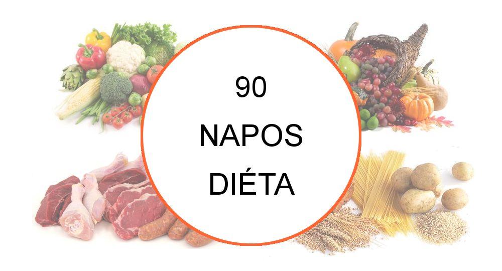 90 napos diéta ötletek zsírégető makacs hasi zsírhoz