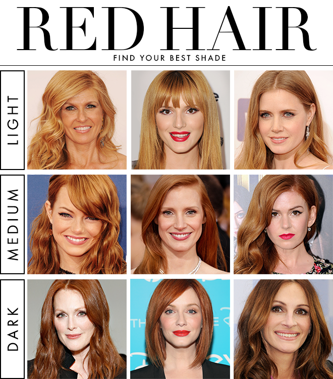 How To Find Your Best Shade Of Red Hair Stylecaster Shades Of Red Hair Strawberry Blonde Hair Hair Shades
