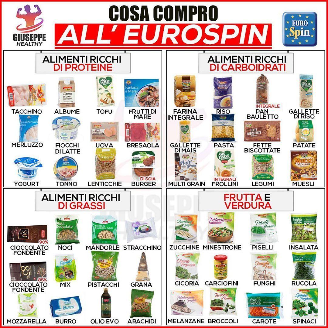 Giuseppe Healthy On Instagram Fai Spesso La Spesa All