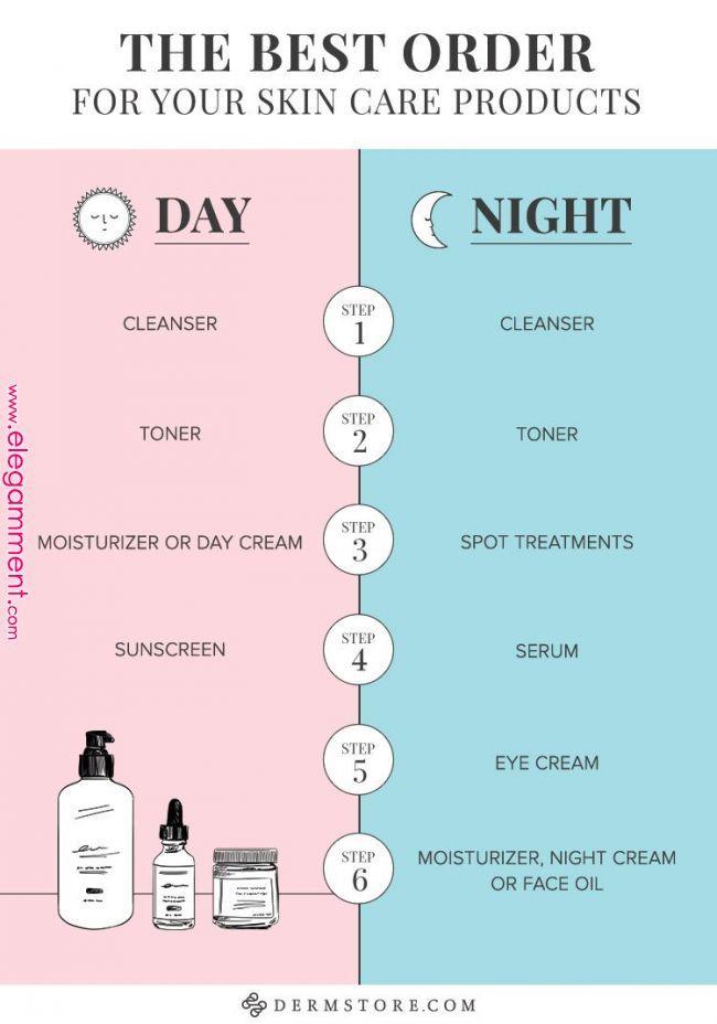 Recette de baume à lèvres#eyeliner…   ♥ Beauty, Bath Soak, Body Wash, Eyeliner, Eye Makeup, F