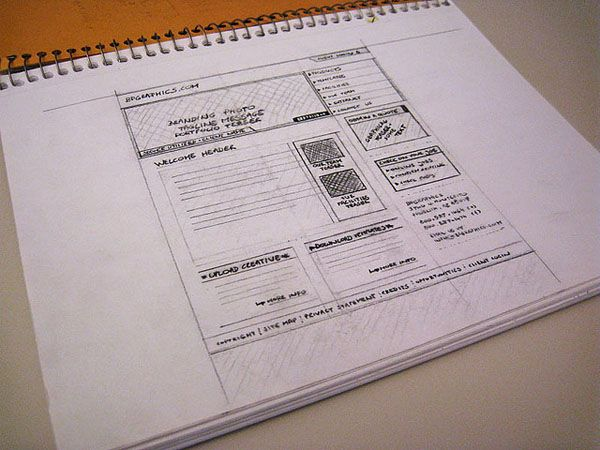 Web and Mobile Wireframe Sketches (7)