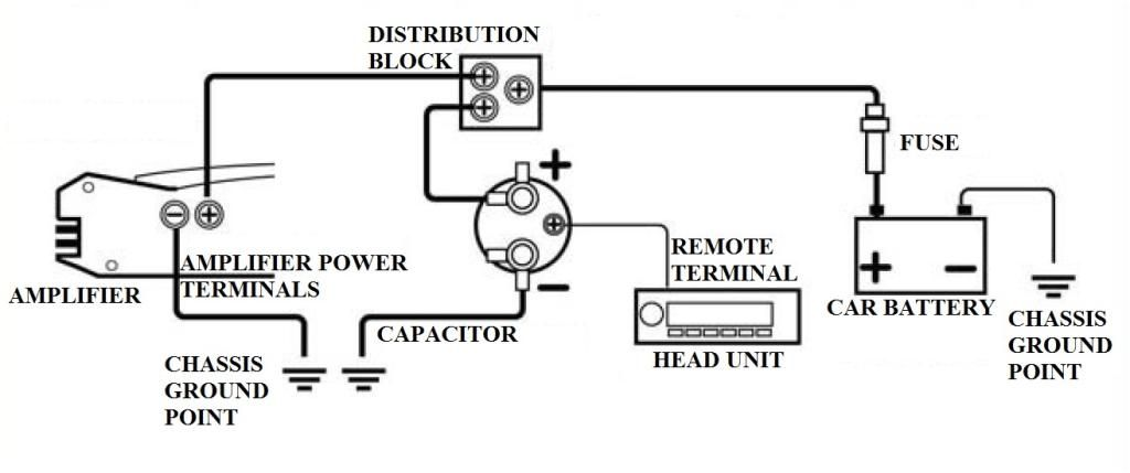 51B7vIqb0lL In Car Capacitor Wiring Diagram #speaker #