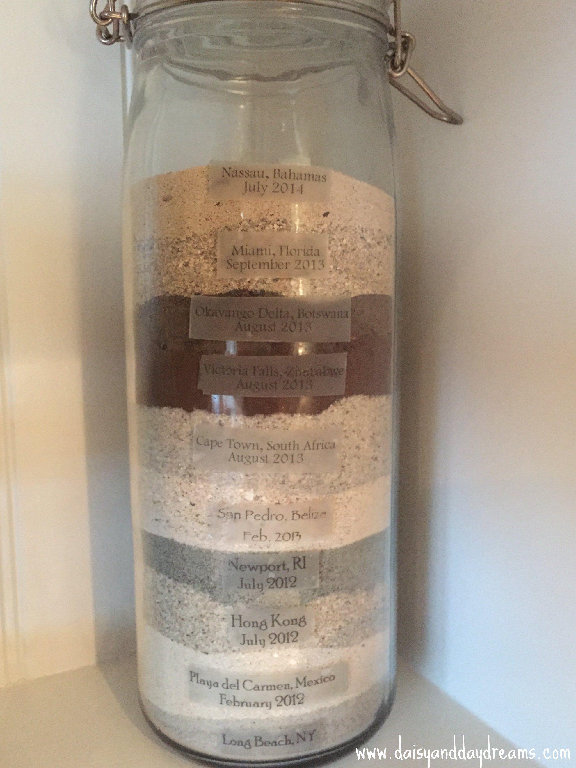 Display Case Diy Tags Collection Room Walls