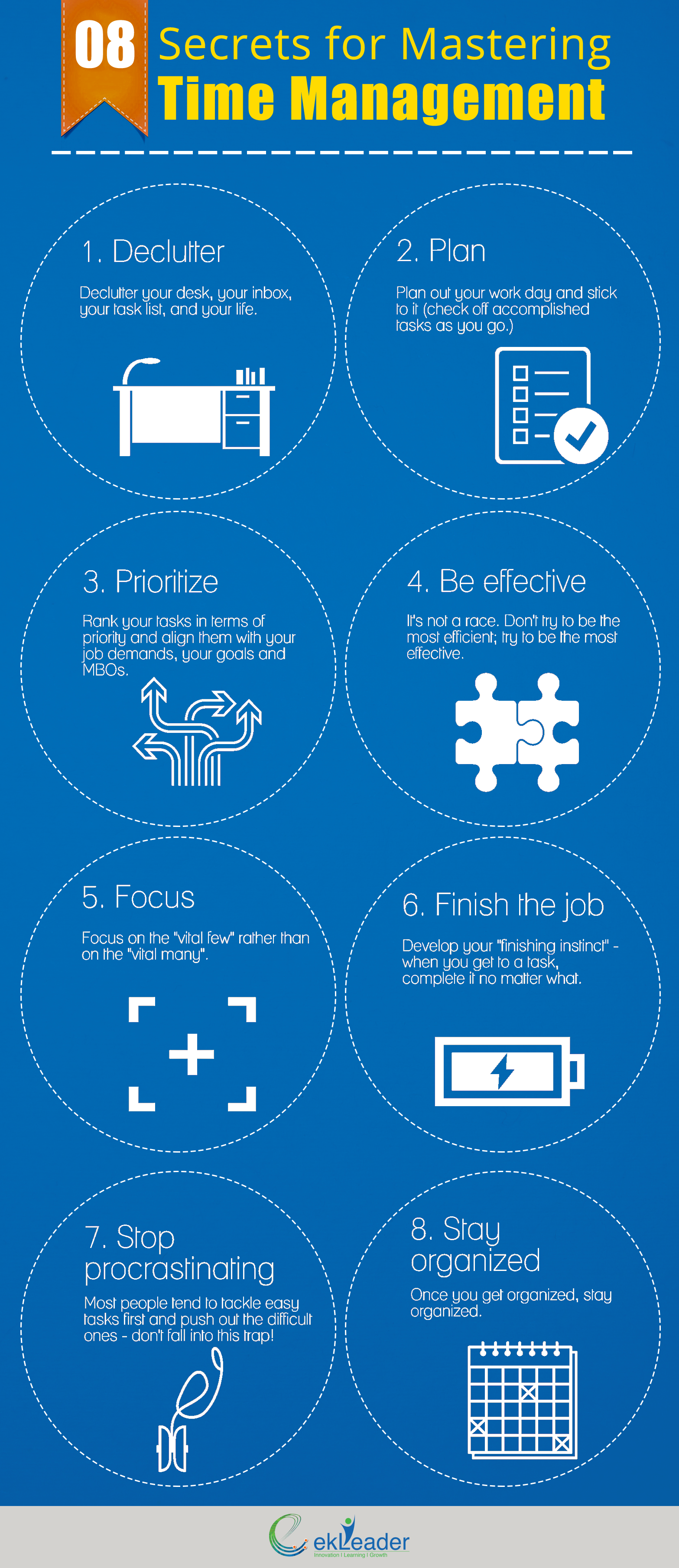 Mastering Time Management Infographic