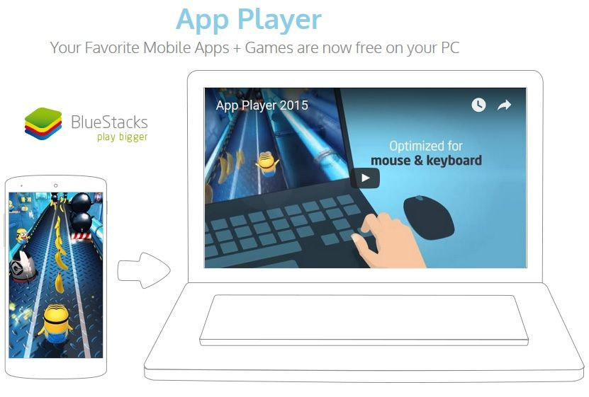 BlueStack SmartPhone App Player for your Computer. Apps