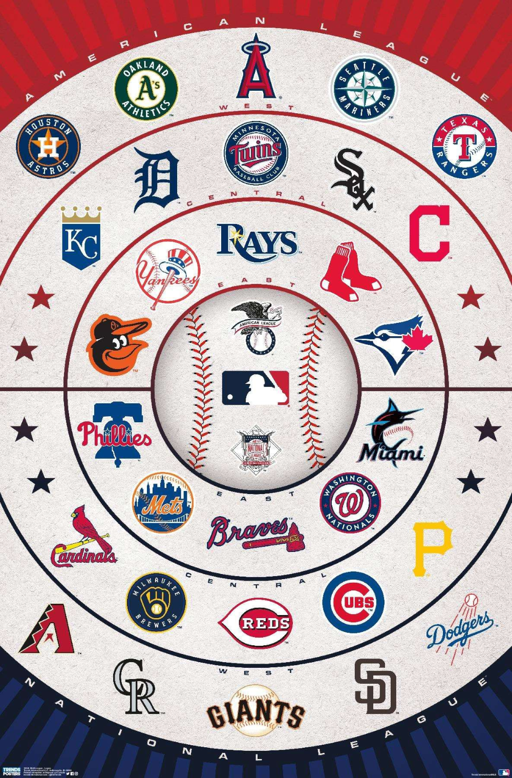 Mlb League Logos 20 In 2020 Mlb League Mlb Chicago Cubs