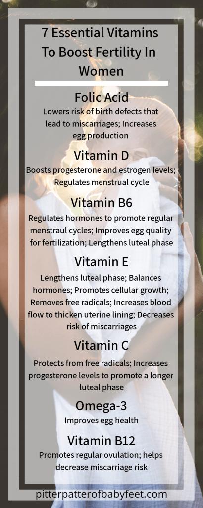 7 Vitamine für Frauen zur Steigerung der Fruchtbarkeit ~   – Vitamins