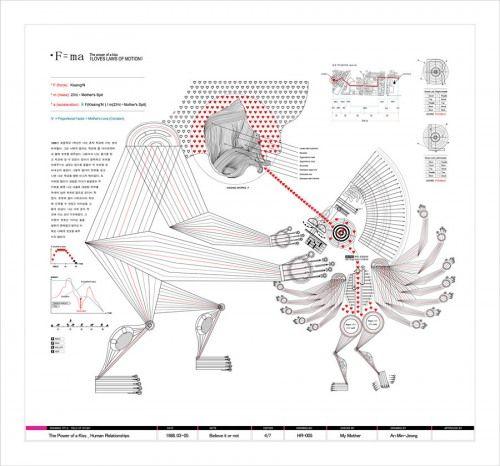 Exploded Diagrams Art Korean Artist Book Art