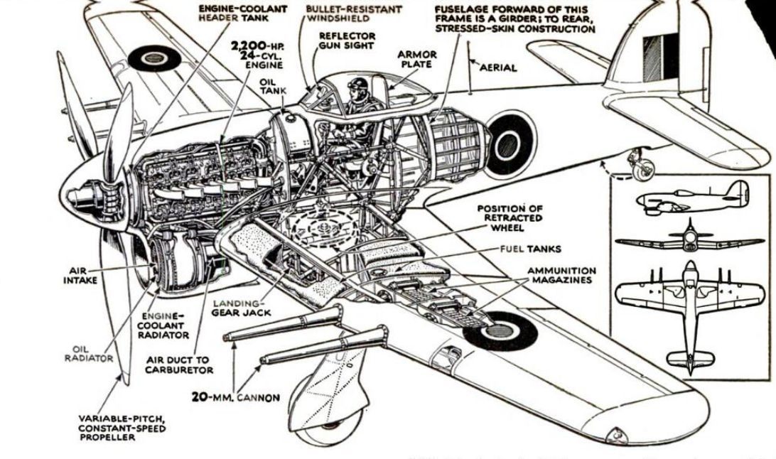 ww2 aircraft technical drawings Google Search – Diagram Of Plane Engine
